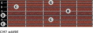 CM7(add9)\E for guitar on frets 0, 3, 0, 4, 1, 3