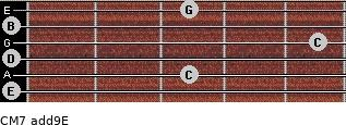 CM7(add9)\E for guitar on frets 0, 3, 0, 5, 0, 3