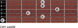 CM7(add9)\E for guitar on frets 0, 3, 2, 4, 3, 3