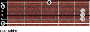 CM7(add9)\E for guitar on frets 0, 5, 5, 5, 0, 3