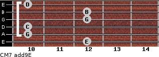 CM7(add9)\E for guitar on frets 12, 10, 10, 12, 12, 10