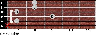 CM7(add9)\E for guitar on frets x, 7, 9, 7, 8, 8