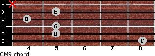 CM9 for guitar on frets 8, 5, 5, 4, 5, x