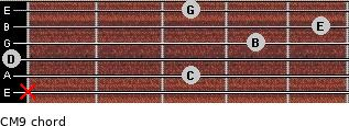CM9 for guitar on frets x, 3, 0, 4, 5, 3