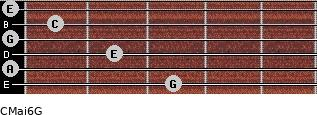 CMaj6\G for guitar on frets 3, 0, 2, 0, 1, 0