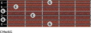 CMaj6\G for guitar on frets 3, 0, 2, 0, 1, 3