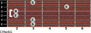 CMaj6\G for guitar on frets 3, 3, 2, 2, 5, 3