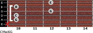 CMaj6\G for guitar on frets x, 10, 10, 12, 10, 12