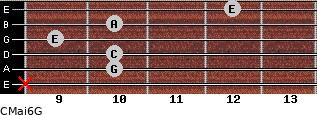 CMaj6\G for guitar on frets x, 10, 10, 9, 10, 12