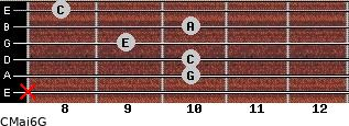 CMaj6\G for guitar on frets x, 10, 10, 9, 10, 8