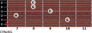 CMaj6\G for guitar on frets x, 10, 7, 9, 8, 8