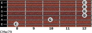 CMaj7/9 for guitar on frets 8, 10, 12, 12, 12, 12