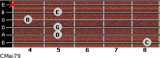 CMaj7/9 for guitar on frets 8, 5, 5, 4, 5, x
