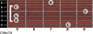 CMaj7/9 for guitar on frets 8, 5, 5, 9, 5, 7