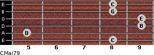 CMaj7/9 for guitar on frets 8, 5, 9, 9, 8, 8