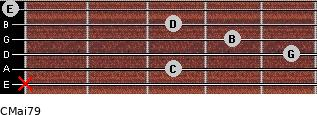 CMaj7/9 for guitar on frets x, 3, 5, 4, 3, 0