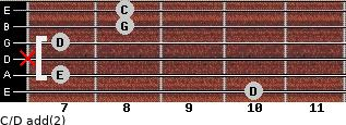 C/D add(2) for guitar on frets 10, 7, x, 7, 8, 8