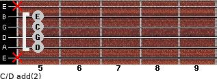 C/D add(2) for guitar on frets x, 5, 5, 5, 5, x