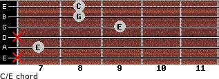 C\E for guitar on frets x, 7, x, 9, 8, 8