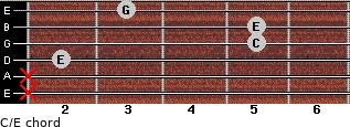 C\E for guitar on frets x, x, 2, 5, 5, 3
