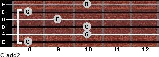C add(2) for guitar on frets 8, 10, 10, 9, 8, 10