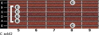 C add(2) for guitar on frets 8, 5, 5, 5, 5, 8