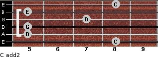 C add(2) for guitar on frets 8, 5, 5, 7, 5, 8