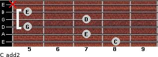 C add(2) for guitar on frets 8, 7, 5, 7, 5, x