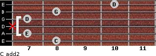 C add(2) for guitar on frets 8, 7, x, 7, 8, 10