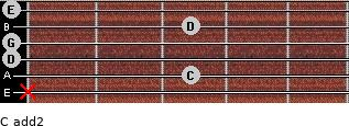 C add(2) for guitar on frets x, 3, 0, 0, 3, 0