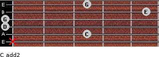 C add(2) for guitar on frets x, 3, 0, 0, 5, 3