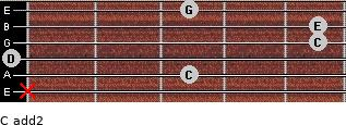 C add(2) for guitar on frets x, 3, 0, 5, 5, 3