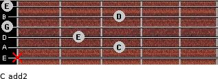 C add(2) for guitar on frets x, 3, 2, 0, 3, 0