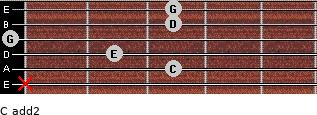 C add(2) for guitar on frets x, 3, 2, 0, 3, 3