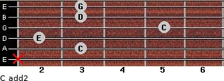 C add(2) for guitar on frets x, 3, 2, 5, 3, 3