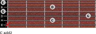 C add(2) for guitar on frets x, 3, 5, 0, 3, 0