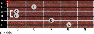 C add(4) for guitar on frets 8, 7, 5, 5, 6, x