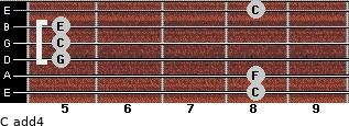 C add(4) for guitar on frets 8, 8, 5, 5, 5, 8