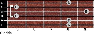 C add(4) for guitar on frets 8, 8, 5, 9, 5, 8