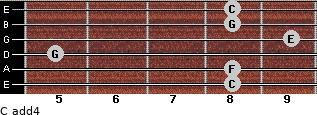 C add(4) for guitar on frets 8, 8, 5, 9, 8, 8