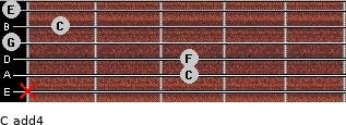 C add(4) for guitar on frets x, 3, 3, 0, 1, 0