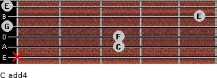 C add(4) for guitar on frets x, 3, 3, 0, 5, 0