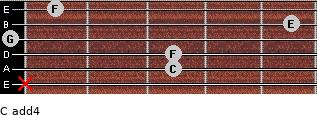 C add(4) for guitar on frets x, 3, 3, 0, 5, 1