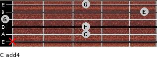 C add(4) for guitar on frets x, 3, 3, 0, 5, 3