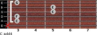 C add(4) for guitar on frets x, 3, 3, 5, 5, 3