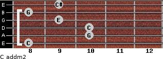 C add(m2) for guitar on frets 8, 10, 10, 9, 8, 9
