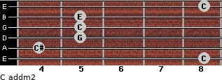 C add(m2) for guitar on frets 8, 4, 5, 5, 5, 8