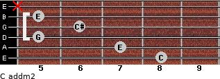 C add(m2) for guitar on frets 8, 7, 5, 6, 5, x