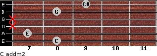 C add(m2) for guitar on frets 8, 7, x, x, 8, 9