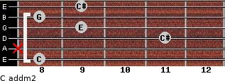 C add(m2) for guitar on frets 8, x, 11, 9, 8, 9